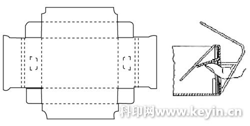 浅谈折叠纸盒结构的优化设计